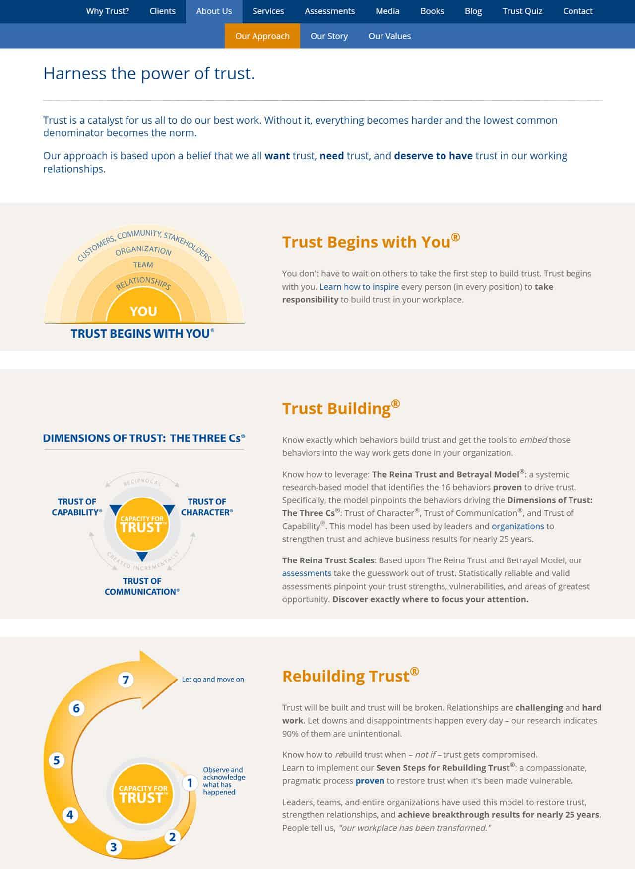 reina-infographics